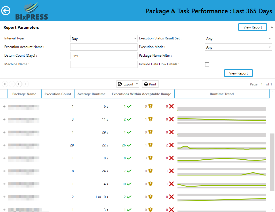 BI xPress Monitoring Console Package and Task Performance Version