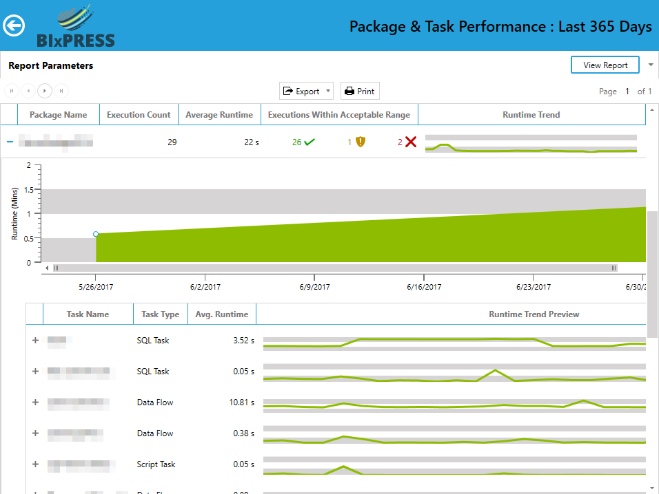 BI xPress Monitoring Console Package and Task Performance hidden parameters