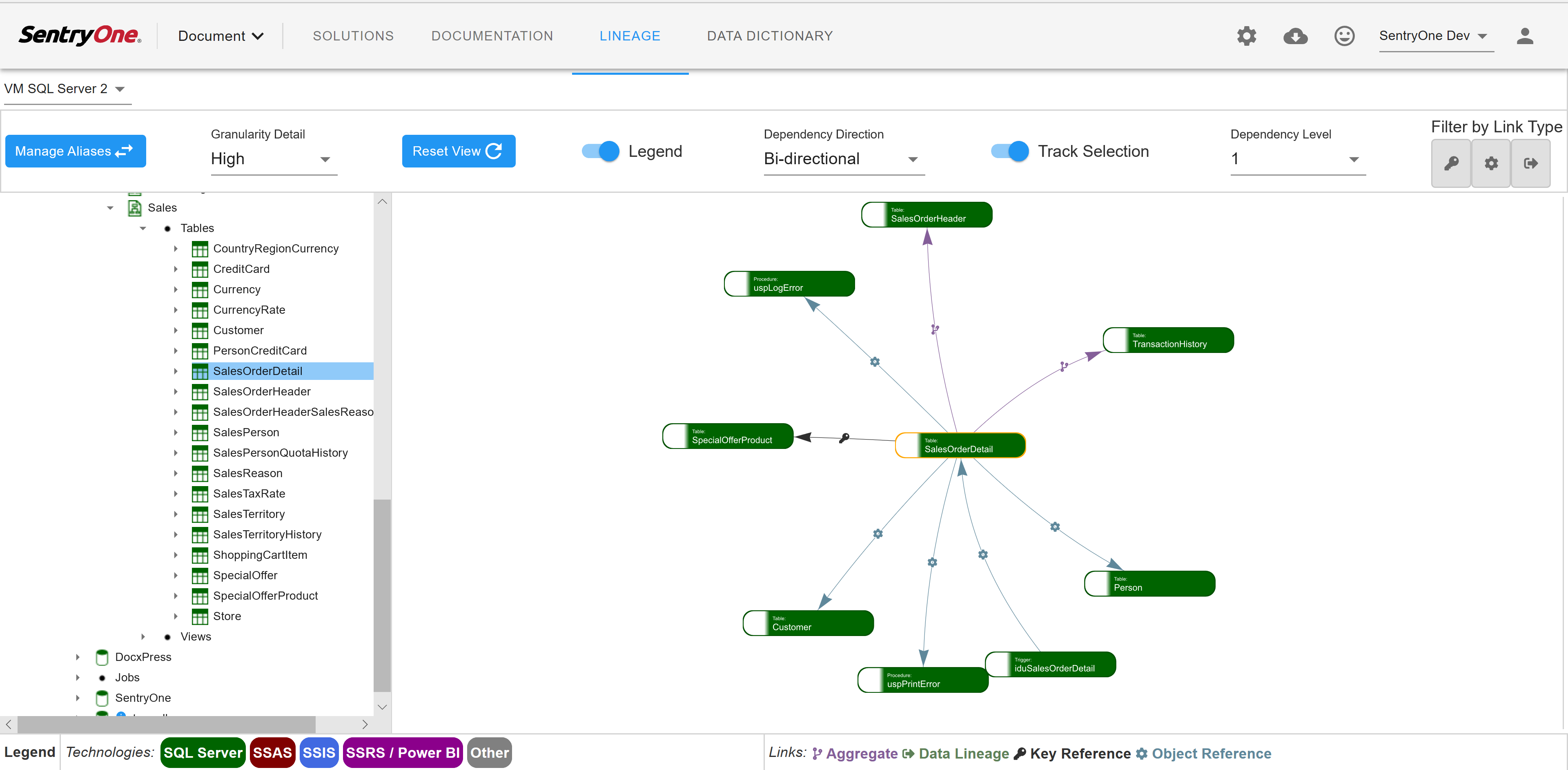 SentryOne Document Lineage Focused object graph