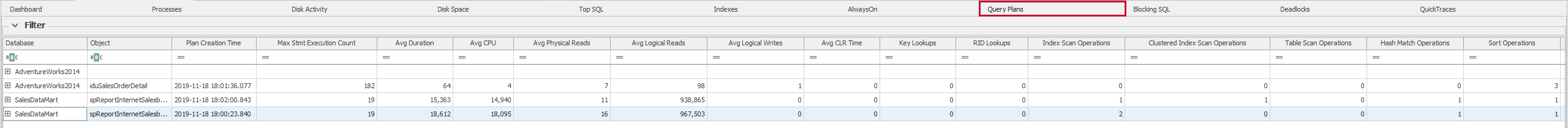 SentryOne Performance Analysis Query Plans tab