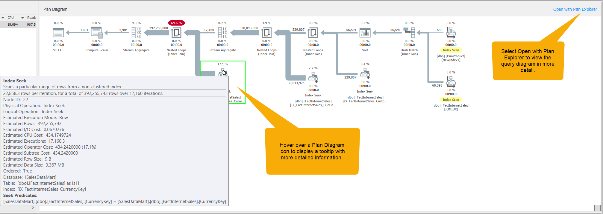 SentryOne Top SQL tab Plan Diagram