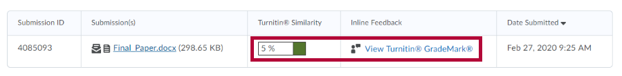 Identifies the colored bar with Turnitin similary score.