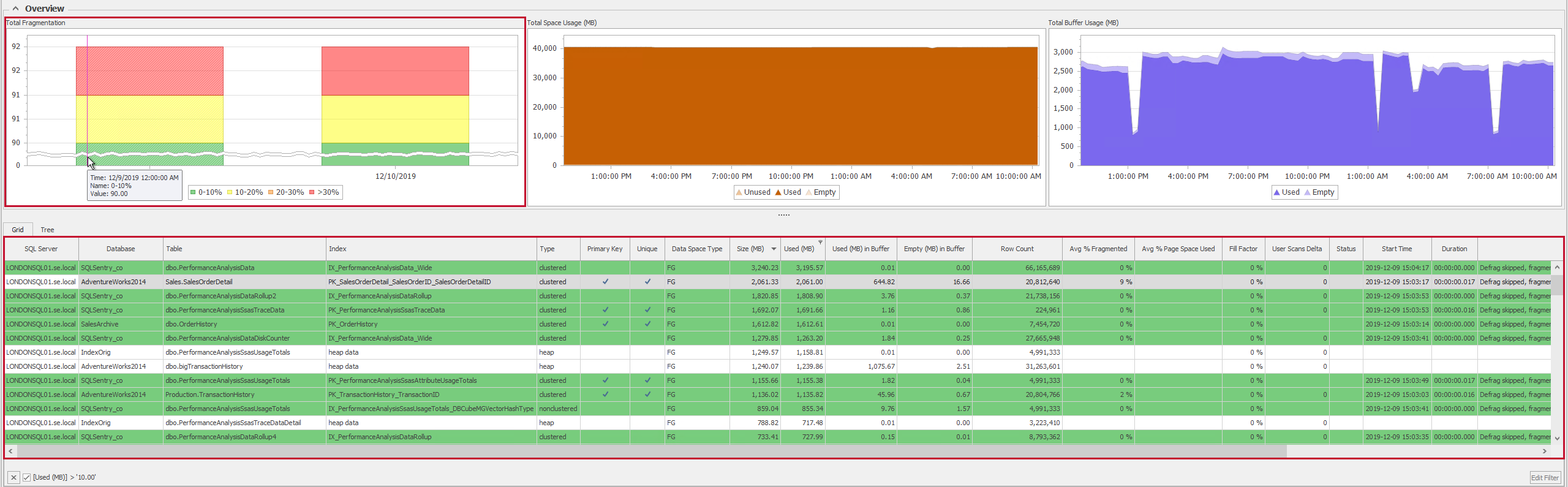 SentryOne Indexes tab select metric in Total Fragmentation Chart to see the corresponding Grid View