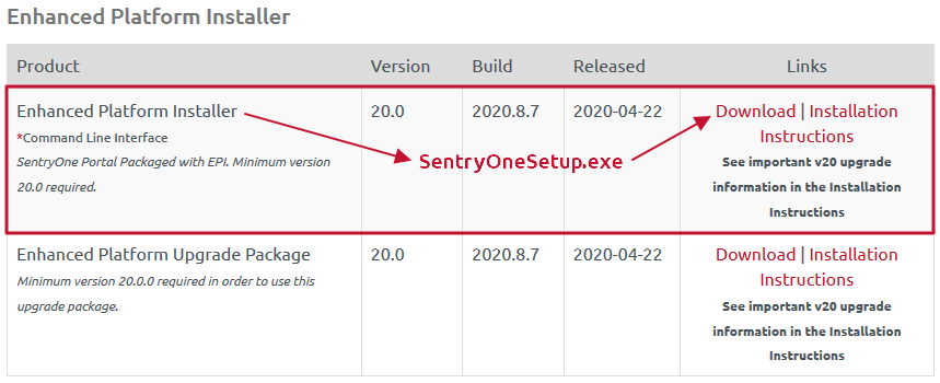 Download SentryOneSetup.exe from my.sentryone.com before starting
