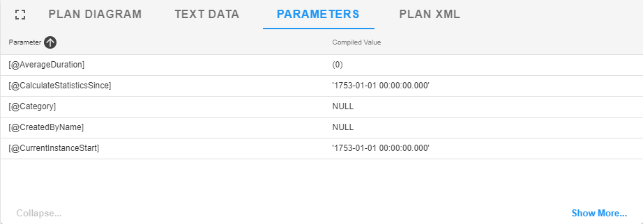 Monitor Top SQL tab, Parameters tab displaying compiled values for the selected SQL Statement parameters.