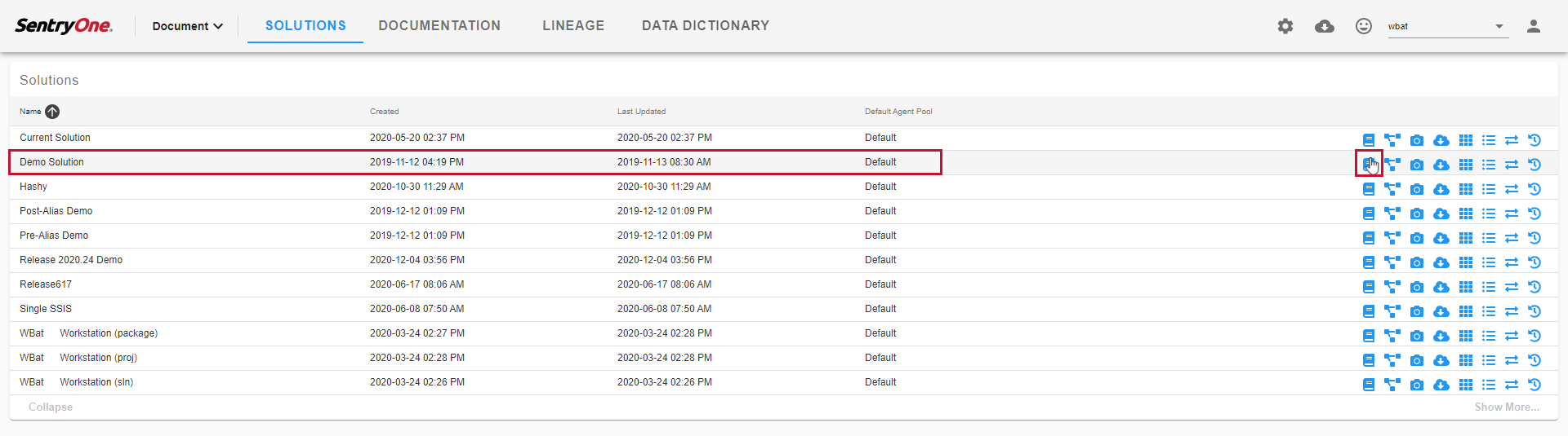 SentryOne Document Solutions Dashboard View Documentation