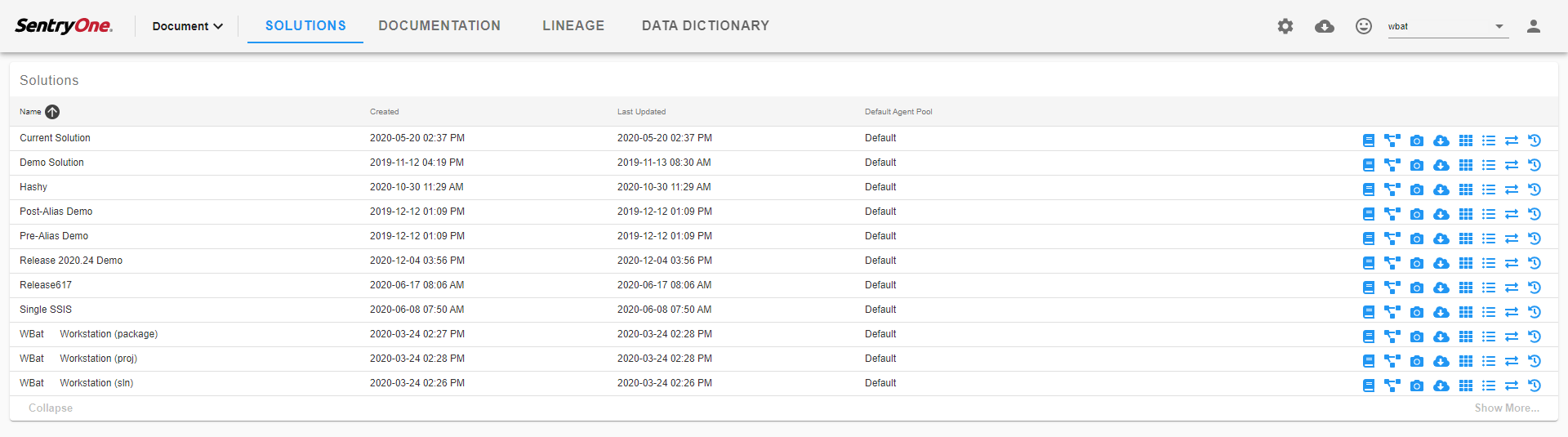SentryOne Document Solutions Dashboard