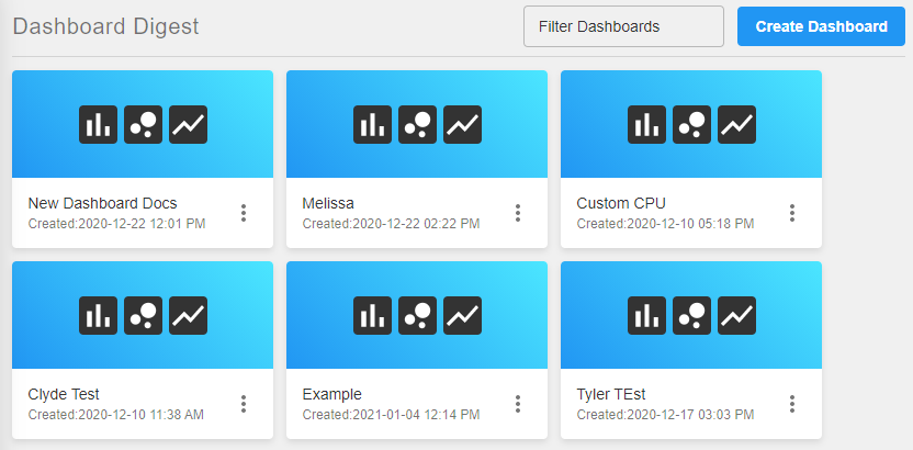 The dashboard digest view showing all available custom dashboards.